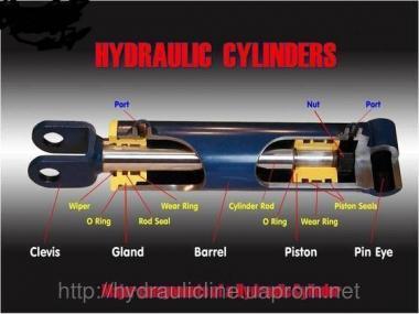Naprawa sprzętu hydraulicznego