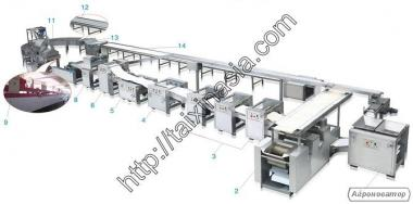 Linia do produkcji pierników