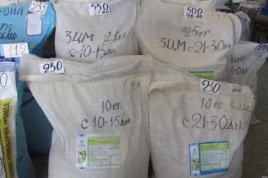 Dodatki białkowo-witaminowe dla rogacizny
