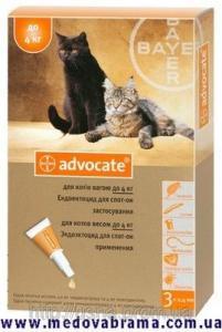 Środki zoohigieniczne  dla kotów